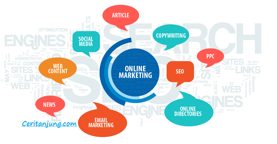 Strategi Pemasaran Online yang Paling Efektif
