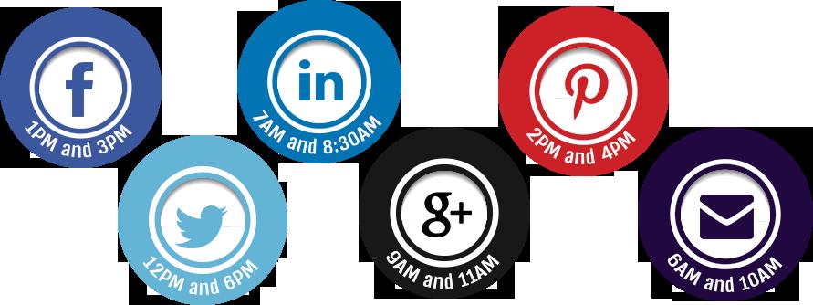 Kapan Waktu yang Tepat untuk Posting di Media Sosial?