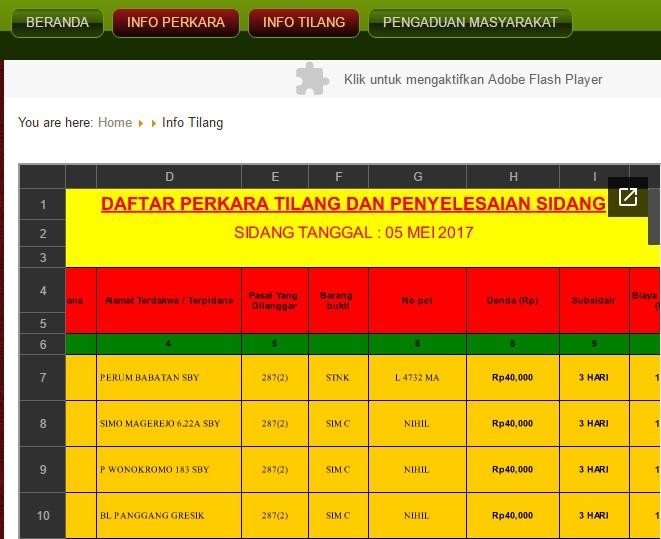 website kejari surabaya