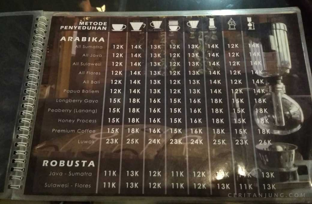 45 Coffeshop Graha Kopi Nusantara Sidoarjo