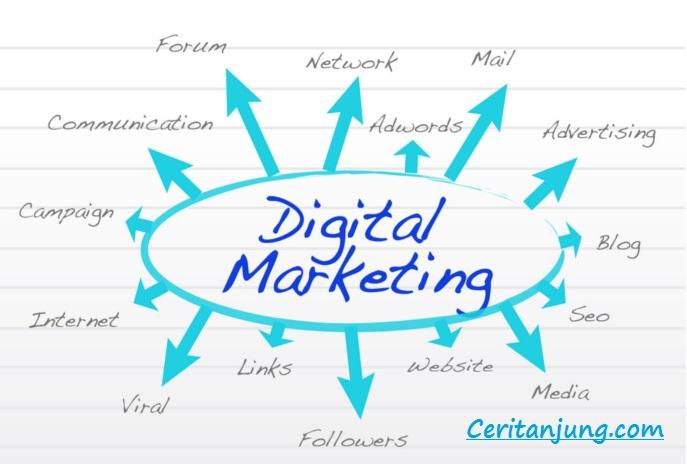 Langkah Sukses dalam Membangun Digital Marketing