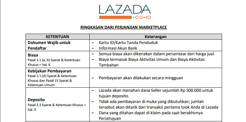 Mau Jadi Partner Lazada? Sebaiknya Pikir-pikir Dulu